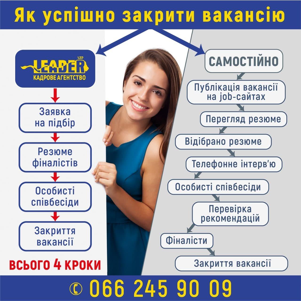 """Як успішно закрити вакансію, Кадрове агентство """"ЛІДЕР-ЛТД"""""""